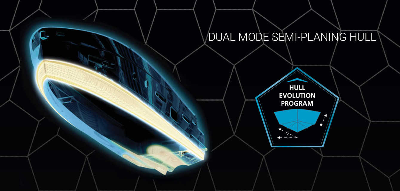 Dual Mode Semi-planing Hull